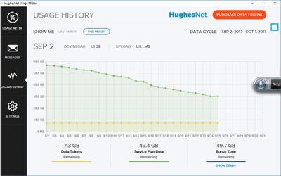 Hughesnet Meter3.jpg