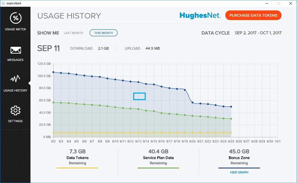 Hughesnet Meter2.jpg