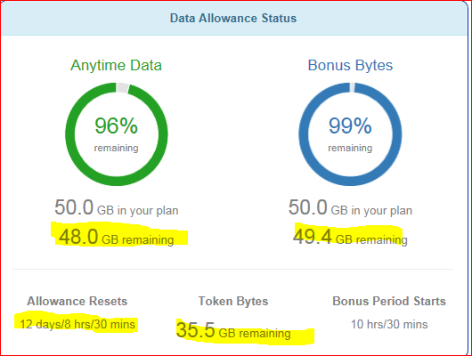 Data Limits.PNG
