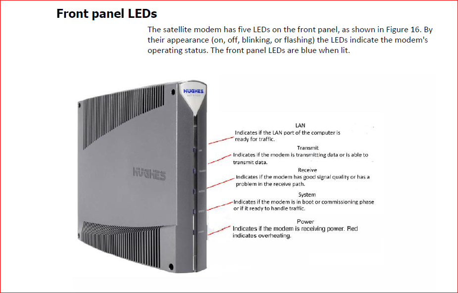 Front Panel LEDs.PNG