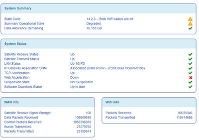HT2000w System Status