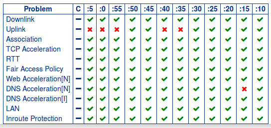 errors 1-18-18.png