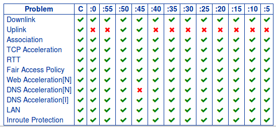 errors 1-22-18.png