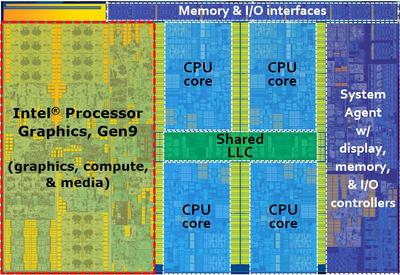 Intel-Core-i7-6700K-Block-Diagram.png