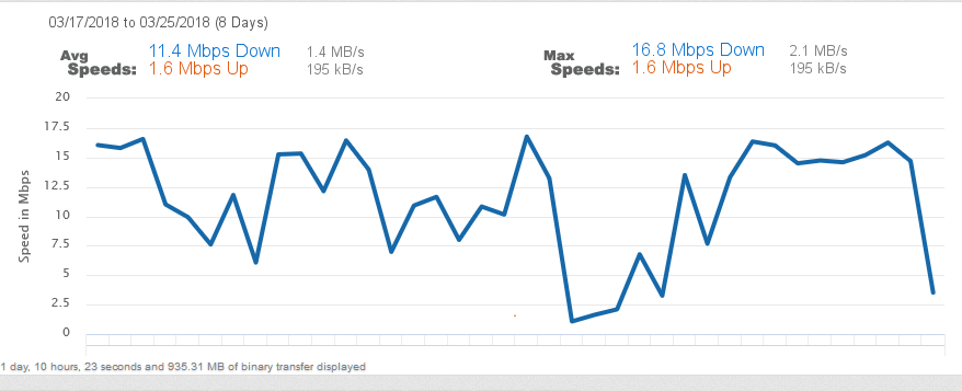 Screenshot-2018-3-25 JEANNE H Speed Test Results(2).png