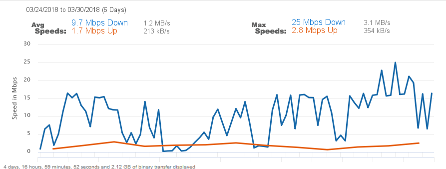 Screenshot-2018-3-30 JEANNE H graph.png