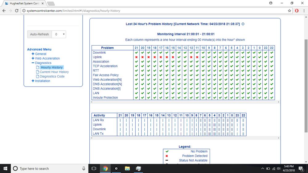 Uplink Errors 4-23.png