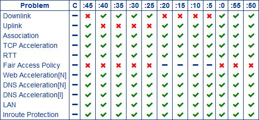 Screenshot_2018-06-11 HughesNet System Control Center(1).png