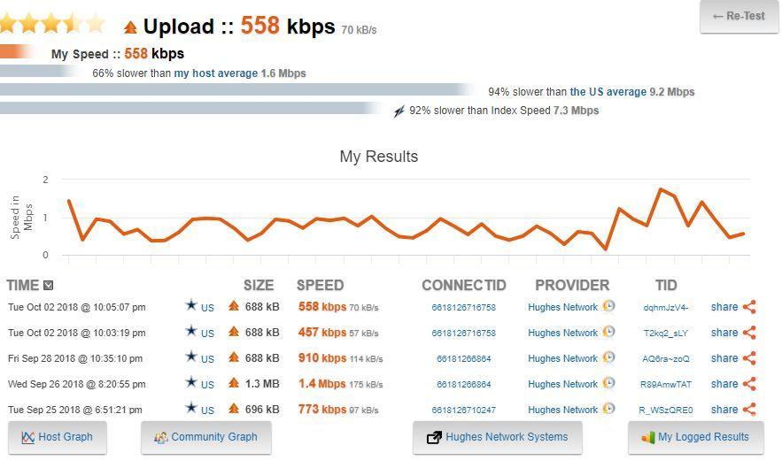 hn download speed.JPG