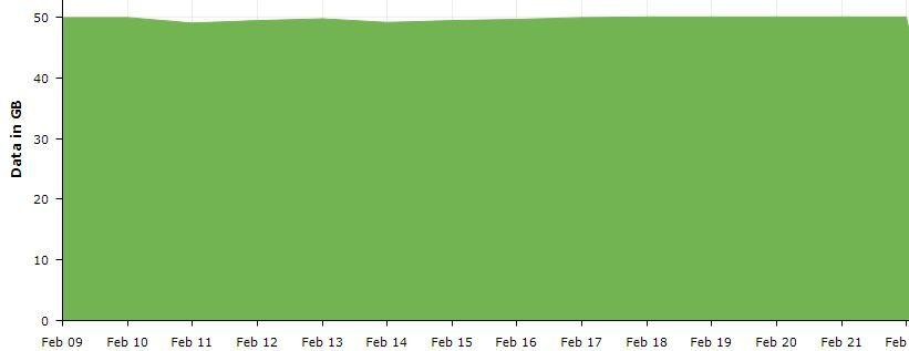 data.usage.JPG