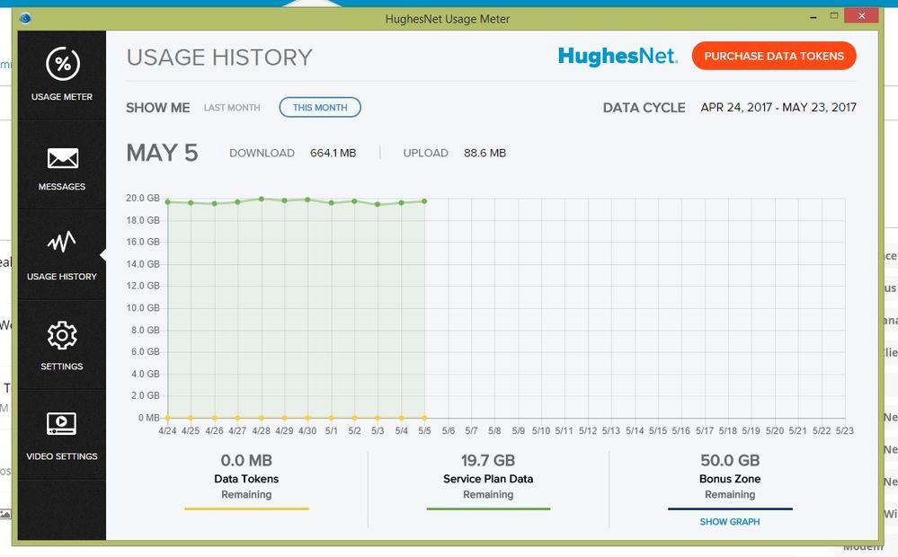 HughesNet Usage 5-5-17.jpg