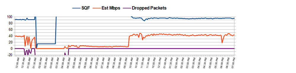2019Dec6-outage.png
