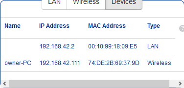 This MAC Address for LAN