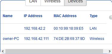 This MAC Address for LAN