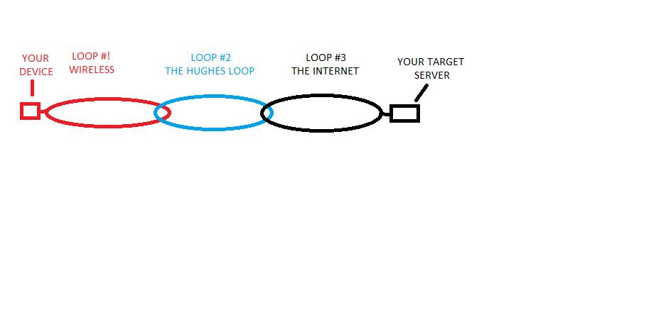 Loops.png