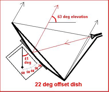 Dish II.PNG