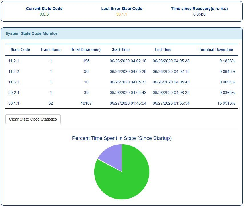 state code monitor 6-26 8 pm.JPG