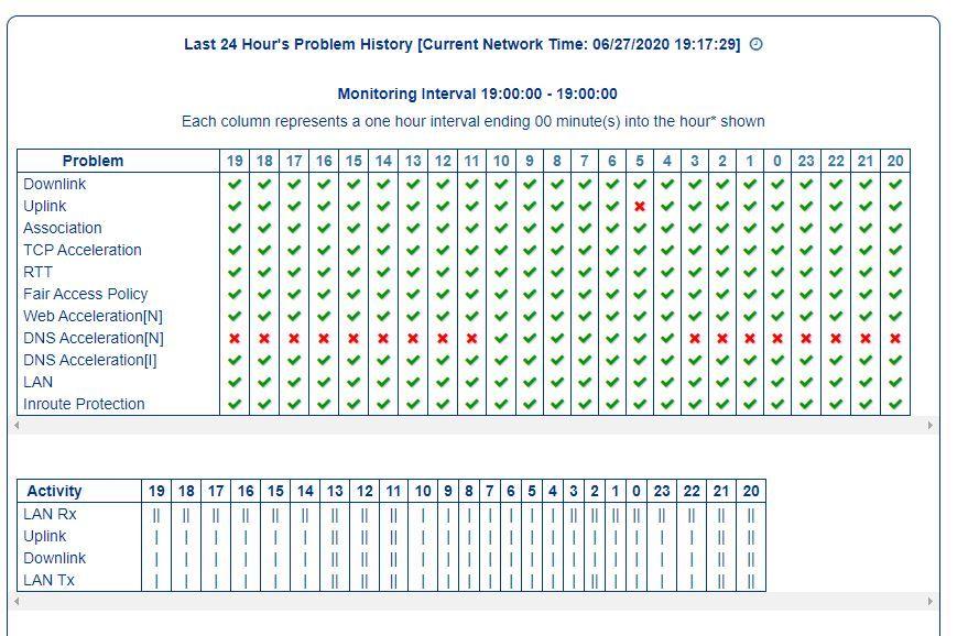 hourly history network.JPG