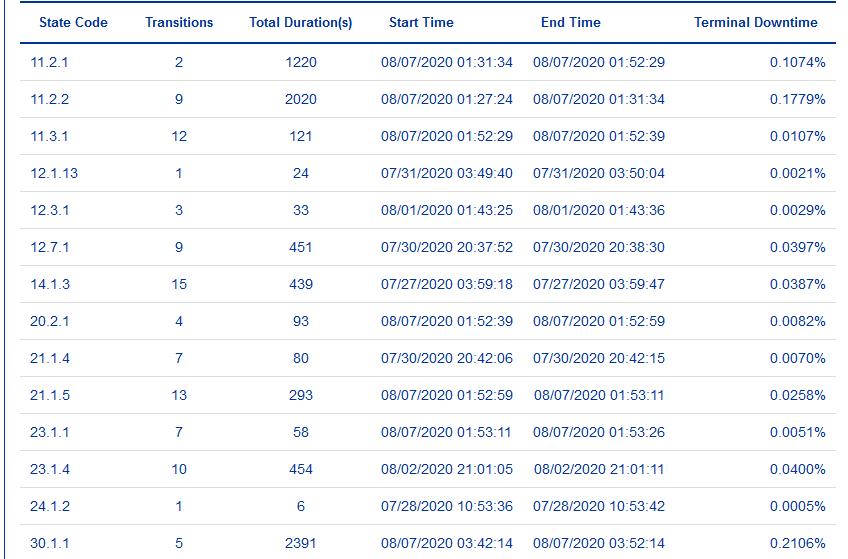 Screenshot_2020-08-08 HughesNet System Control Center.png