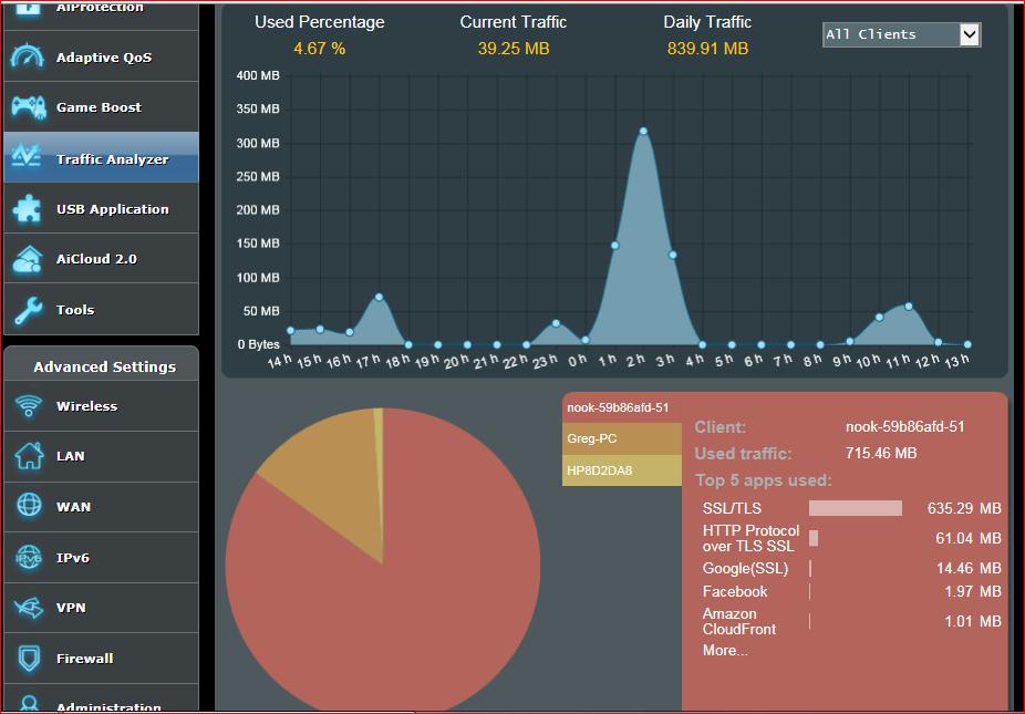Traffic Statistics 1 snip.PNG