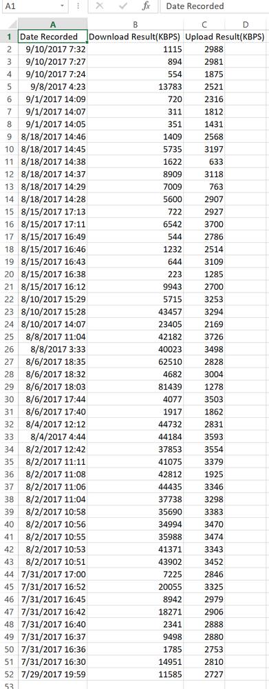 2017-09-10 10_43_29-myhughesnetspeedtest.csv - Excel.png