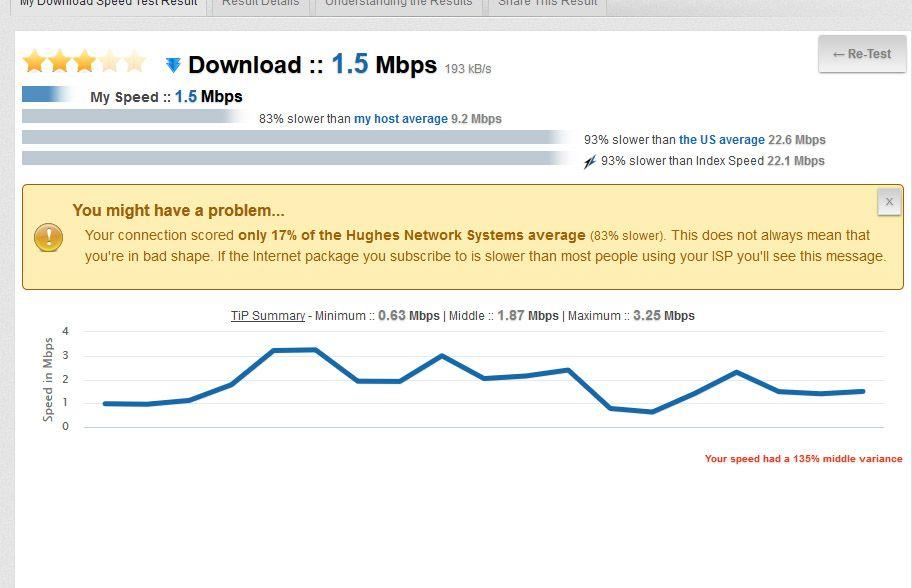 slow hughes net 4.jpg