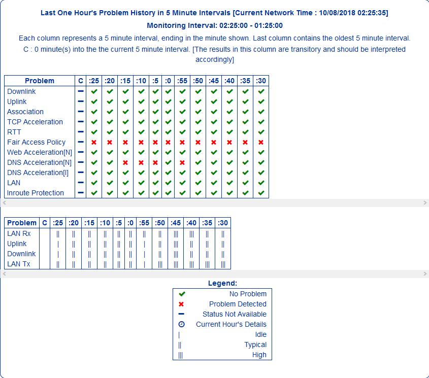 Screenshot_2018-10-07 HughesNet System Control Center.png